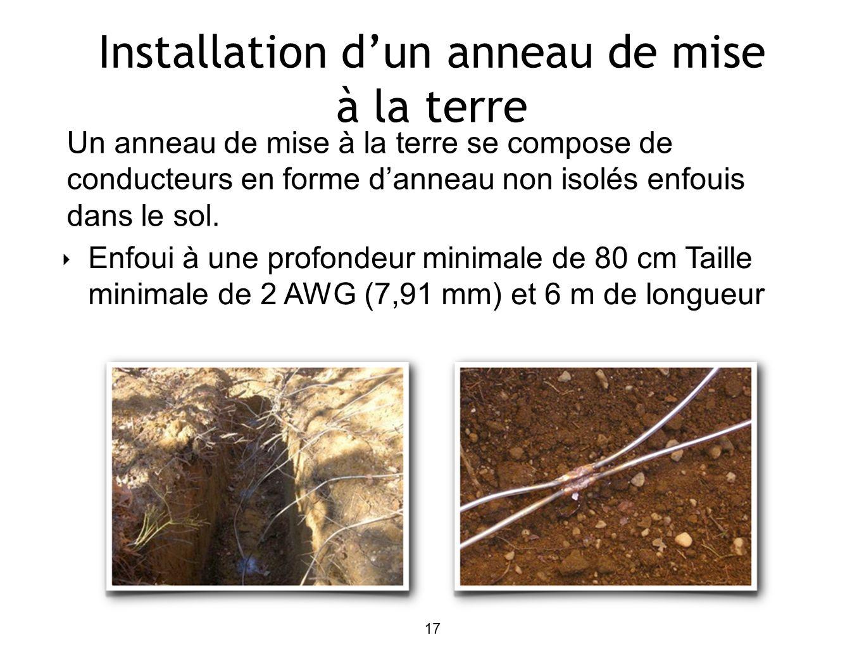 Installation dun anneau de mise à la terre Enfoui à une profondeur minimale de 80 cm Taille minimale de 2 AWG (7,91 mm) et 6 m de longueur Un anneau de mise à la terre se compose de conducteurs en forme danneau non isolés enfouis dans le sol.