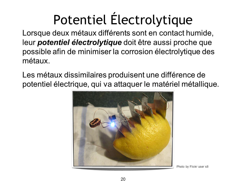 Potentiel Électrolytique Lorsque deux métaux différents sont en contact humide, leur potentiel électrolytique doit être aussi proche que possible afin de minimiser la corrosion électrolytique des métaux.