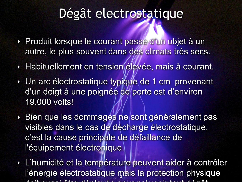 Dégât electrostatique Produit lorsque le courant passe d'un objet à un autre, le plus souvent dans des climats très secs. Habituellement en tension él