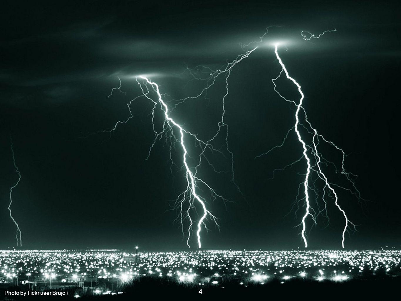 Lightning impulse characteristics 5
