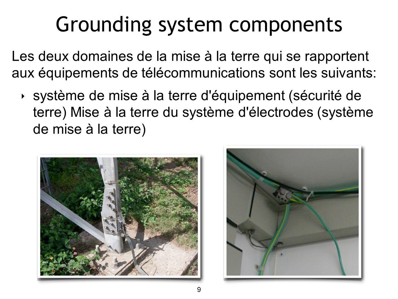 Grounding system components Les deux domaines de la mise à la terre qui se rapportent aux équipements de télécommunications sont les suivants: système