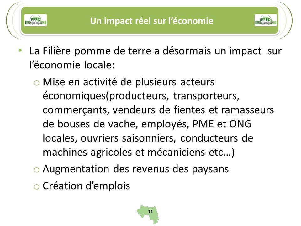 Un impact réel sur léconomie La Filière pomme de terre a désormais un impact sur léconomie locale: o Mise en activité de plusieurs acteurs économiques