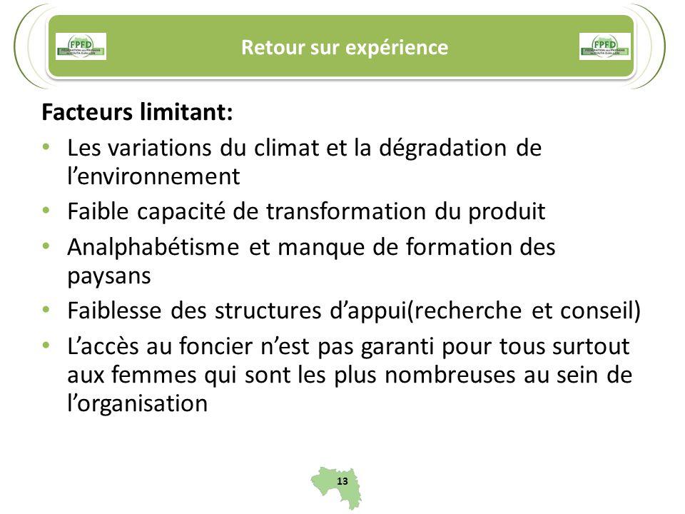 Retour sur expérience Facteurs limitant: Les variations du climat et la dégradation de lenvironnement Faible capacité de transformation du produit Ana