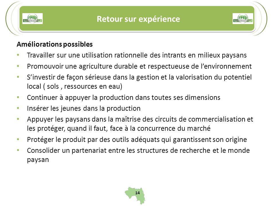Retour sur expérience Améliorations possibles Travailler sur une utilisation rationnelle des intrants en milieux paysans Promouvoir une agriculture du