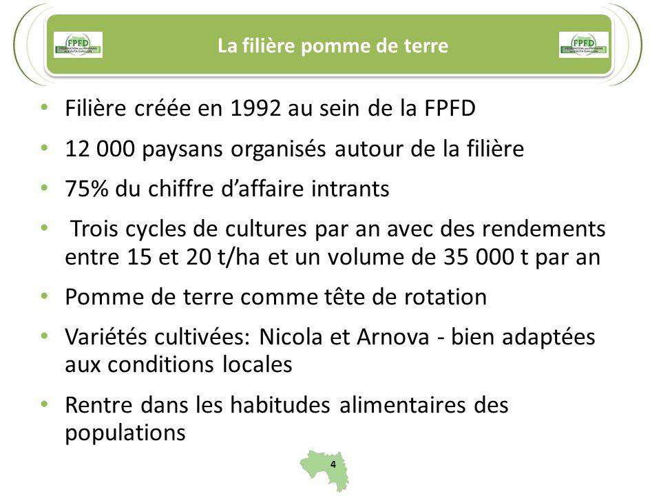 La filière pomme de terre Filière créée en 1992 au sein de la FPFD 12 000 paysans organisés autour de la filière 75% du chiffre daffaire intrants Troi