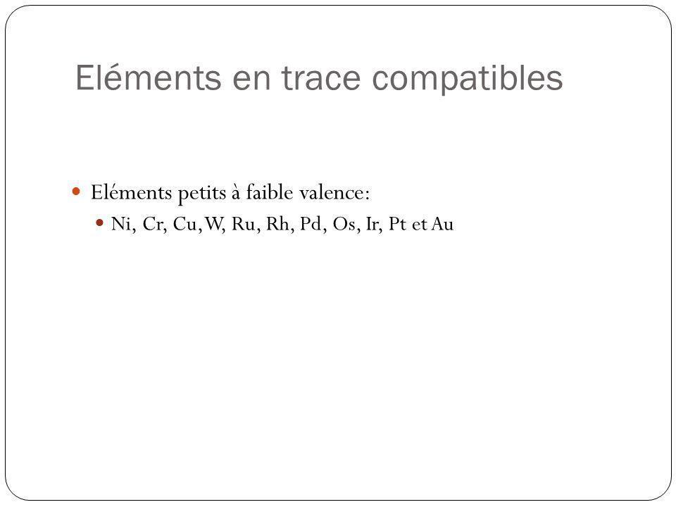Eléments en trace compatibles Eléments petits à faible valence: Ni, Cr, Cu, W, Ru, Rh, Pd, Os, Ir, Pt et Au