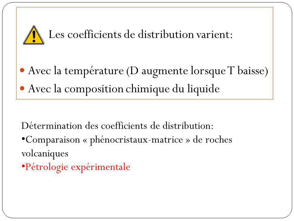 Les coefficients de distribution varient: Avec la température (D augmente lorsque T baisse) Avec la composition chimique du liquide Détermination des coefficients de distribution: Comparaison « phénocristaux-matrice » de roches volcaniques Pétrologie expérimentale