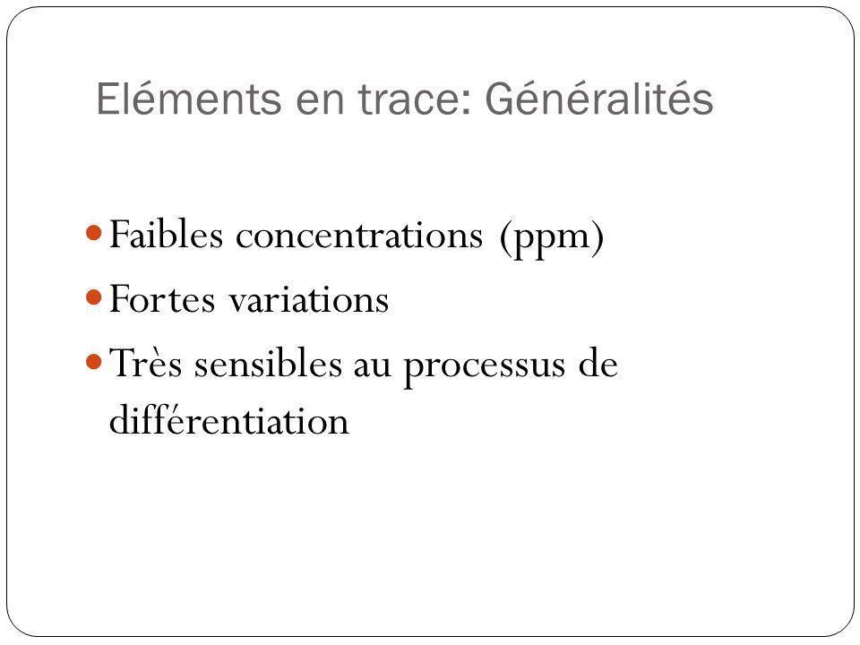 Eléments en trace: Généralités Faibles concentrations (ppm) Fortes variations Très sensibles au processus de différentiation