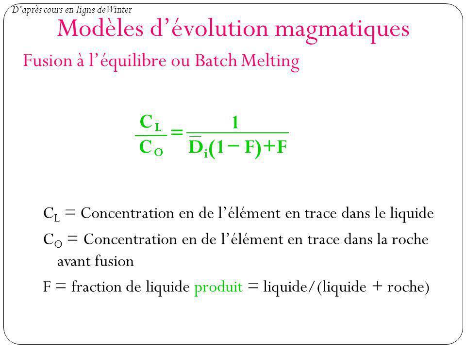Modèles dévolution magmatiques Fusion à léquilibre ou Batch Melting C L = Concentration en de lélément en trace dans le liquide C O = Concentration en de lélément en trace dans la roche avant fusion F = fraction de liquide produit = liquide/(liquide + roche) C C 1 DiDi (1F)F L O Daprès cours en ligne de Winter