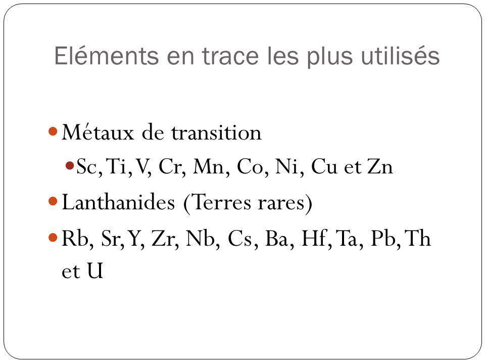 Eléments en trace les plus utilisés Métaux de transition Sc, Ti, V, Cr, Mn, Co, Ni, Cu et Zn Lanthanides (Terres rares) Rb, Sr, Y, Zr, Nb, Cs, Ba, Hf,