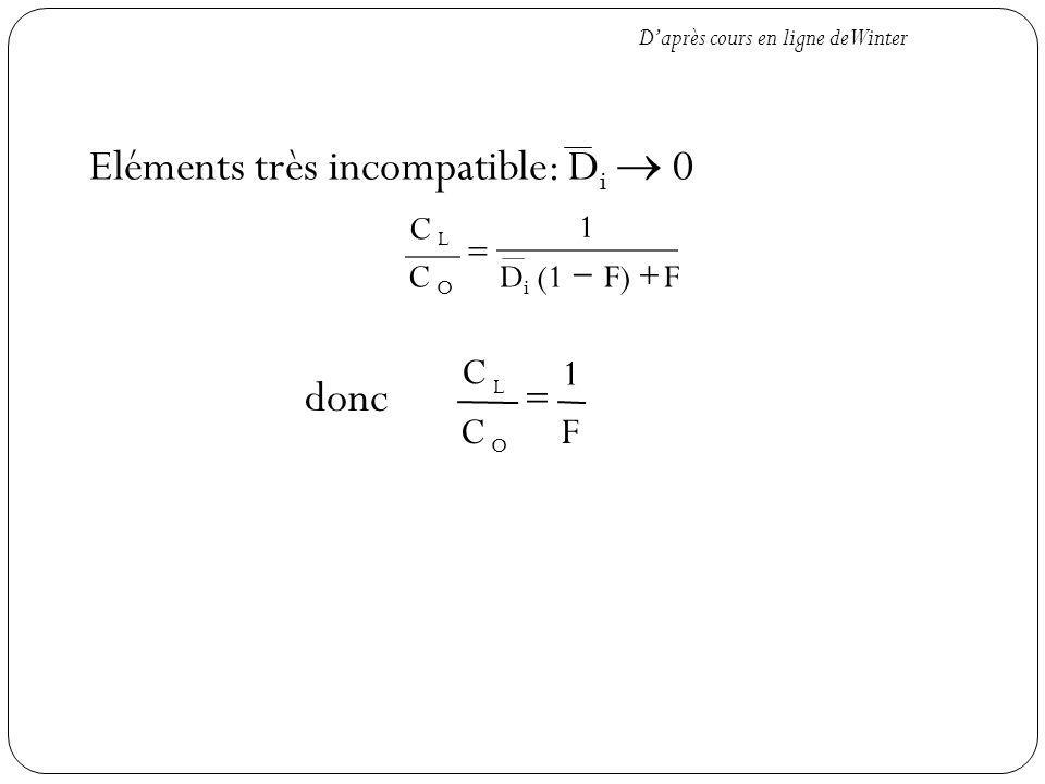 Eléments très incompatible: D i 0 C C 1 F L O C C 1 DiDi (1F)F L O donc Daprès cours en ligne de Winter