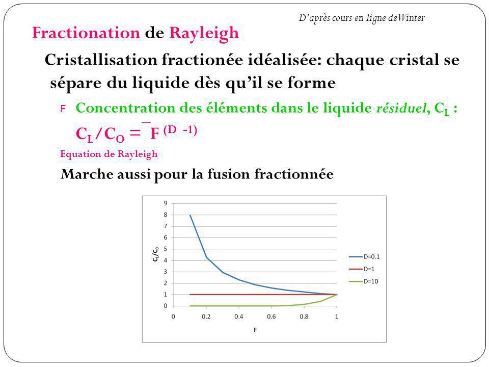 Fractionation de Rayleigh Cristallisation fractionée idéalisée: chaque cristal se sépare du liquide dès quil se forme F Concentration des éléments dans le liquide résiduel, C L : C L /C O = F (D -1) Equation de Rayleigh Marche aussi pour la fusion fractionnée Daprès cours en ligne de Winter