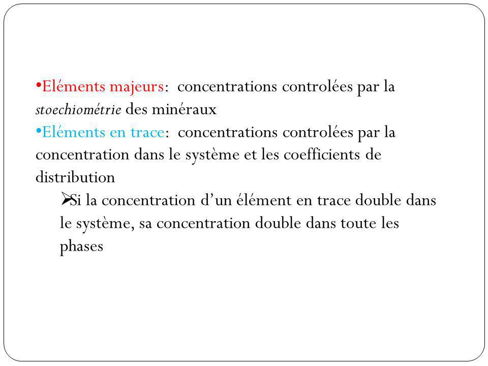 Eléments majeurs: concentrations controlées par la stoechiométrie des minéraux Eléments en trace: concentrations controlées par la concentration dans le système et les coefficients de distribution Si la concentration dun élément en trace double dans le système, sa concentration double dans toute les phases