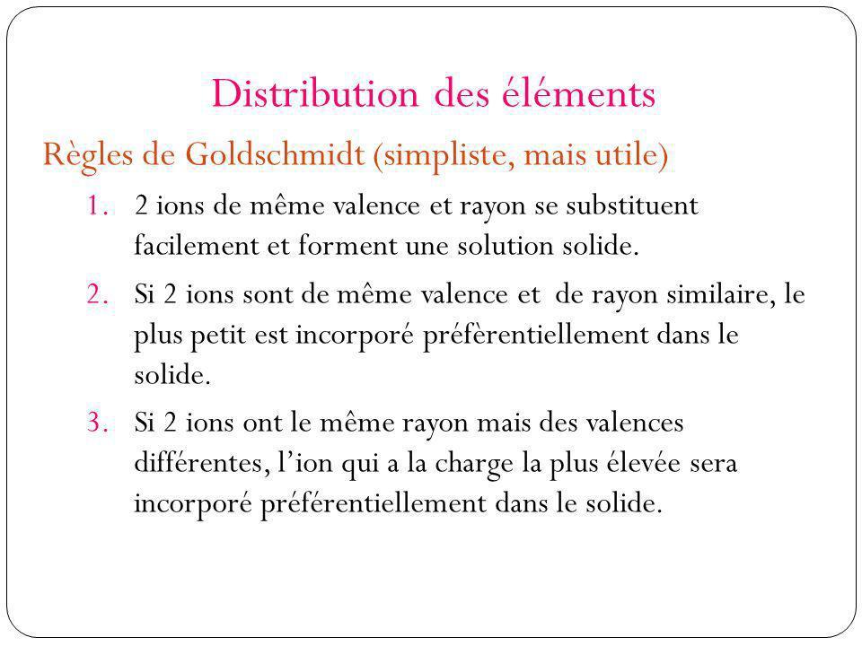 Distribution des éléments Règles de Goldschmidt (simpliste, mais utile) 1.2 ions de même valence et rayon se substituent facilement et forment une solution solide.