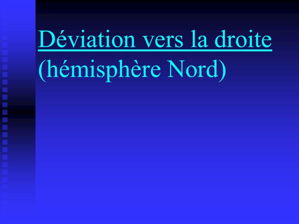 Déviation vers la droite (hémisphère Nord)
