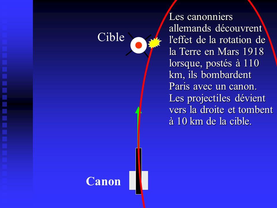 Cible Canon Les canonniers allemands découvrent l'effet de la rotation de la Terre en Mars 1918 lorsque, postés à 110 km, ils bombardent Paris avec un