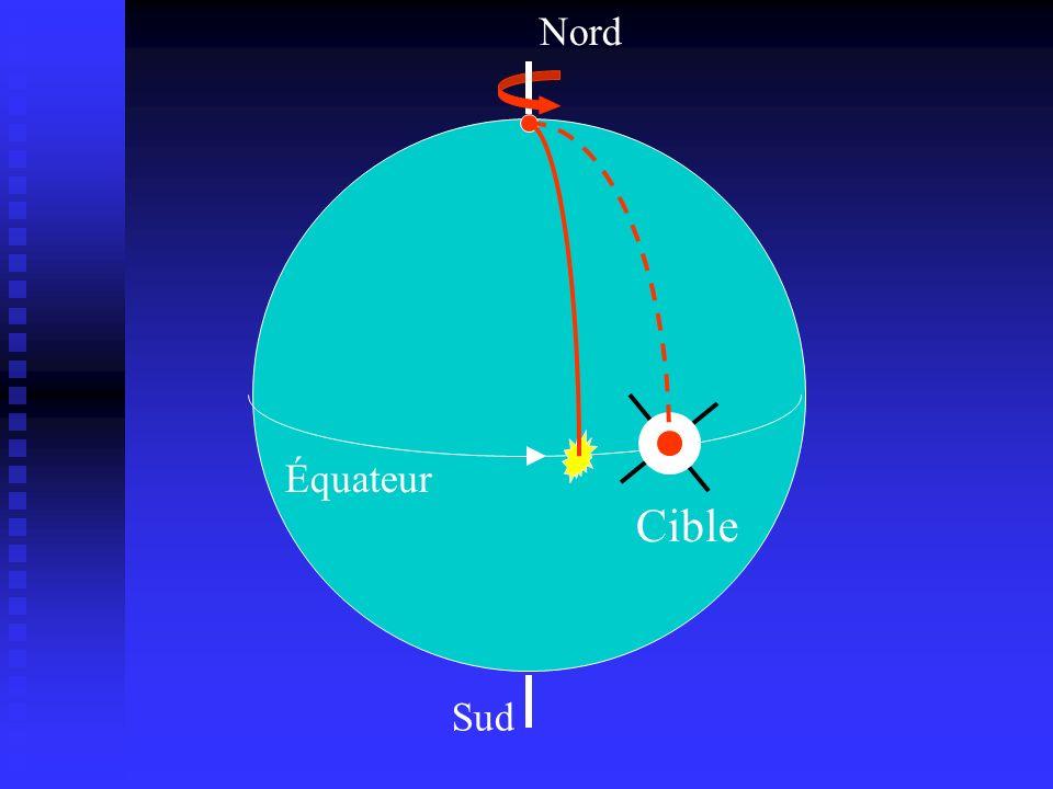 Nord Sud Cible Équateur