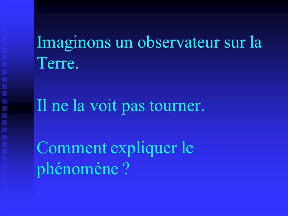 Imaginons un observateur sur la Terre. Il ne la voit pas tourner. Comment expliquer le phénomène ?