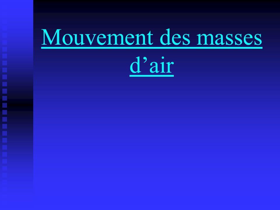 Mouvement des masses dair
