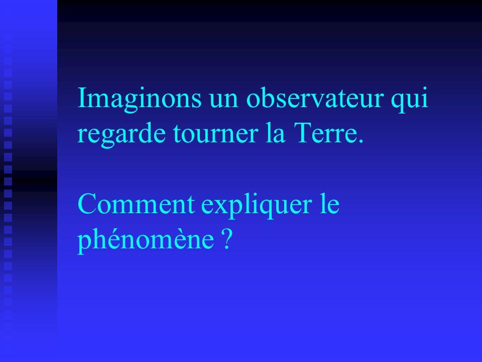 Imaginons un observateur qui regarde tourner la Terre. Comment expliquer le phénomène ?