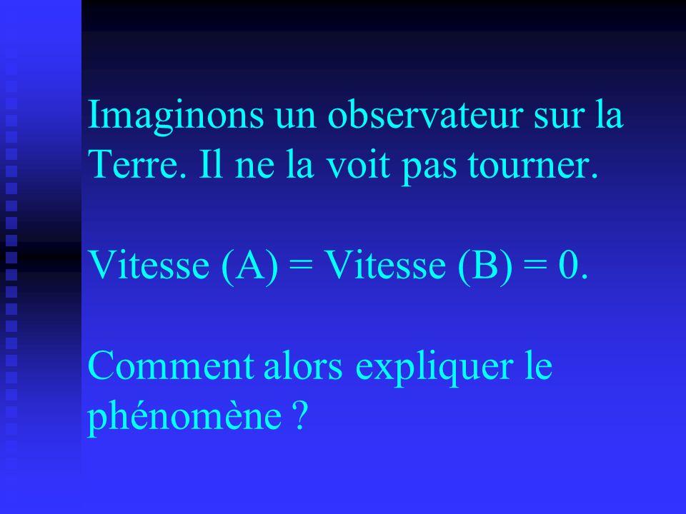 Imaginons un observateur sur la Terre. Il ne la voit pas tourner. Vitesse (A) = Vitesse (B) = 0. Comment alors expliquer le phénomène ?