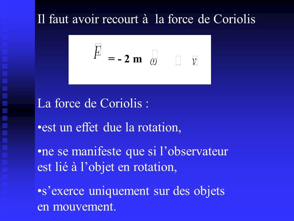 Il faut avoir recourt à la force de Coriolis = - 2 m La force de Coriolis : est un effet due la rotation, ne se manifeste que si lobservateur est lié à lobjet en rotation, sexerce uniquement sur des objets en mouvement.