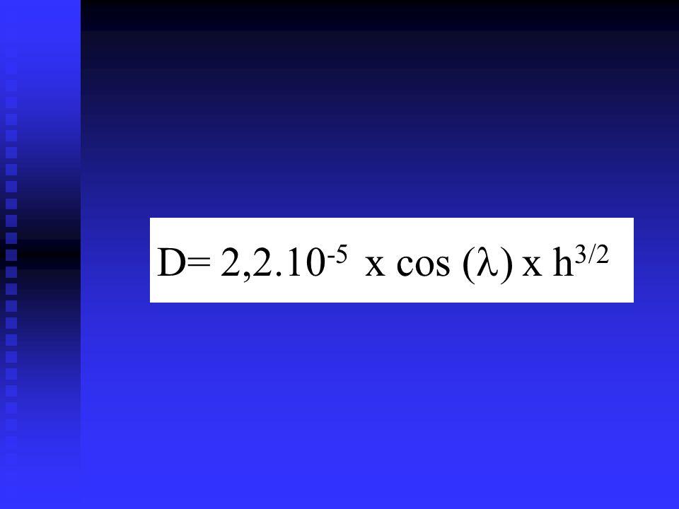 D= 2,2.10 -5 x cos ( ) x h 3/2
