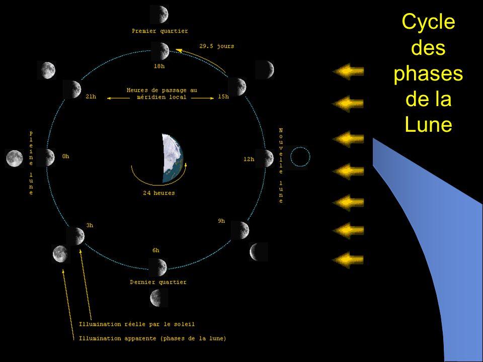 Lhomme sur la Lune Apollo 11 (1969)Apollo 16 (1972)