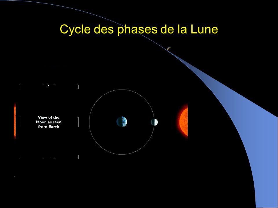 Cycle des phases de la Lune