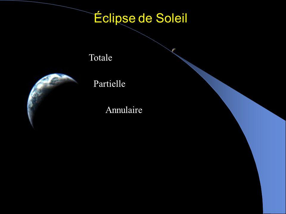 MINI-TEST: Cycle des phases de la Lune Expliquer ce qui cause les phases de la Lune. Résultat: Vrai – 17% (10/59) Faux – 83% (49/59) Ombre de la Terre