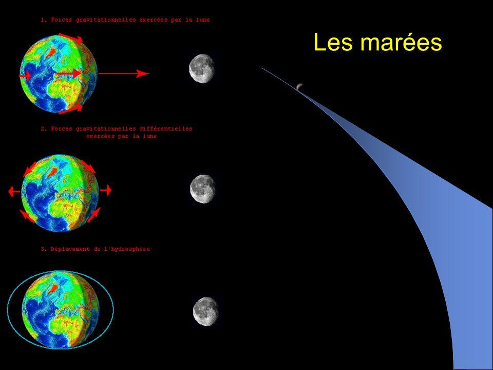 Éclipse de lune ( = 5 o )