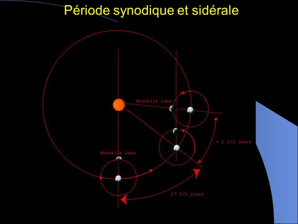 Caractéristiques du système Terre – Lune Rayon équatorial (km) Rayon équatorial (Terre=1) Masse (kg)Masse (Terre=1) Période de rotation Terre640016 x