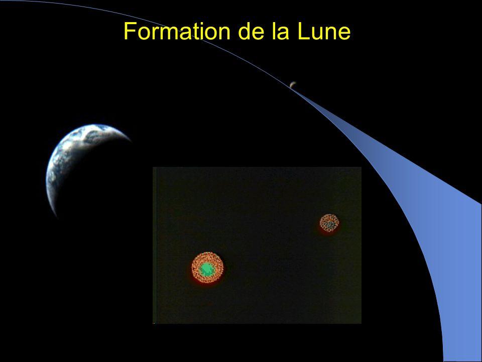 Formation de la Lune co-formation : même période que la Terre capture : Lune formée loin de la Terre et capturée par l'attraction Terrestre Morceau de
