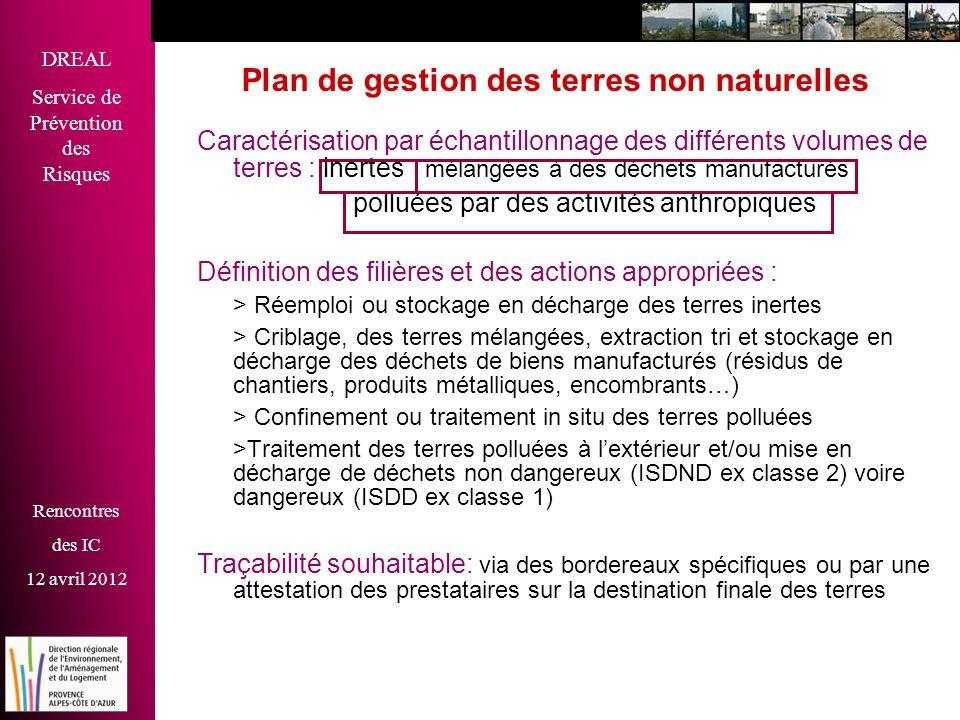 DREAL Service de Prévention des Risques Rencontres des IC 12 avril 2012 Plan de gestion des terres non naturelles Caractérisation par échantillonnage