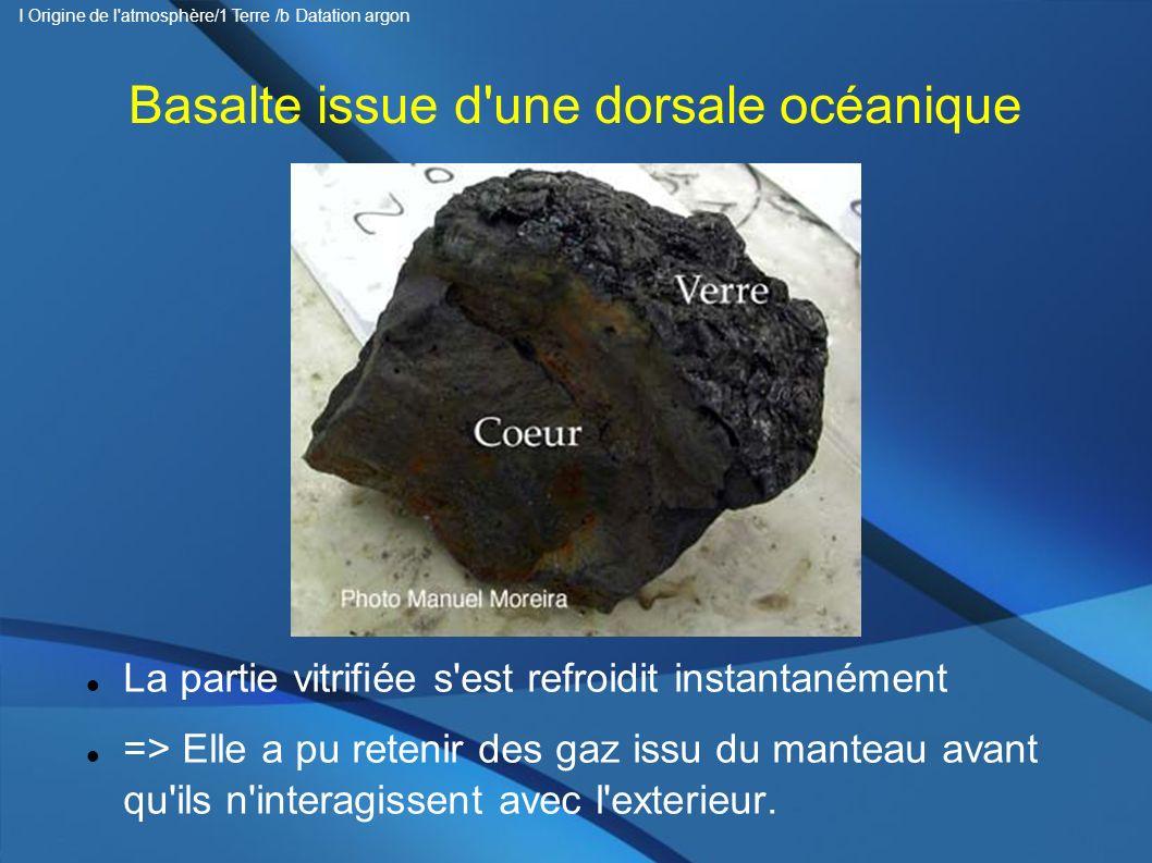 Basalte issue d'une dorsale océanique La partie vitrifiée s'est refroidit instantanément => Elle a pu retenir des gaz issu du manteau avant qu'ils n'i