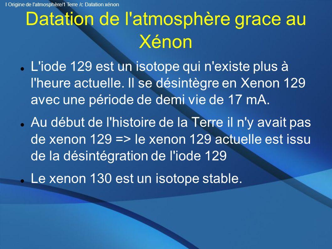 Datation de l'atmosphère grace au Xénon L'iode 129 est un isotope qui n'existe plus à l'heure actuelle. Il se désintègre en Xenon 129 avec une période