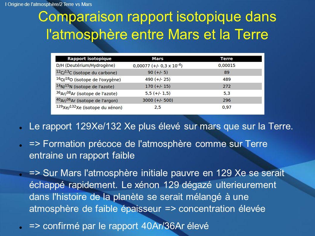 Comparaison rapport isotopique dans l'atmosphère entre Mars et la Terre Le rapport 129Xe/132 Xe plus élevé sur mars que sur la Terre. => Formation pré