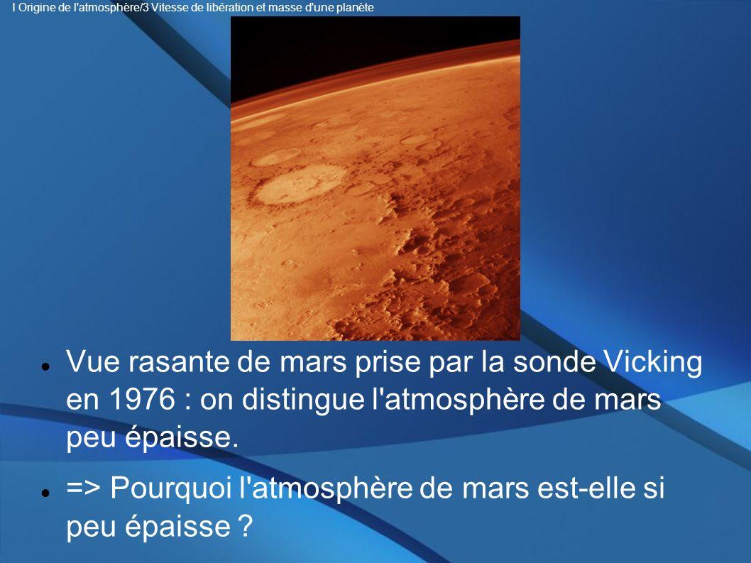 Vue rasante de mars prise par la sonde Vicking en 1976 : on distingue l'atmosphère de mars peu épaisse. => Pourquoi l'atmosphère de mars est-elle si p
