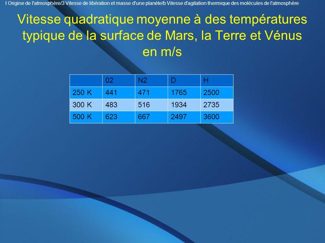 Vitesse quadratique moyenne à des températures typique de la surface de Mars, la Terre et Vénus en m/s 02N2DH 250 K44147117652500 300 K48351619342735