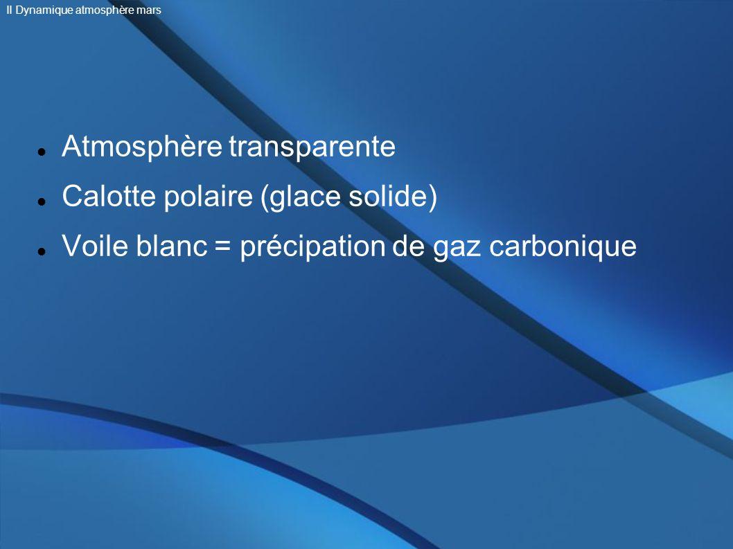 Atmosphère transparente Calotte polaire (glace solide) Voile blanc = précipation de gaz carbonique II Dynamique atmosphère mars