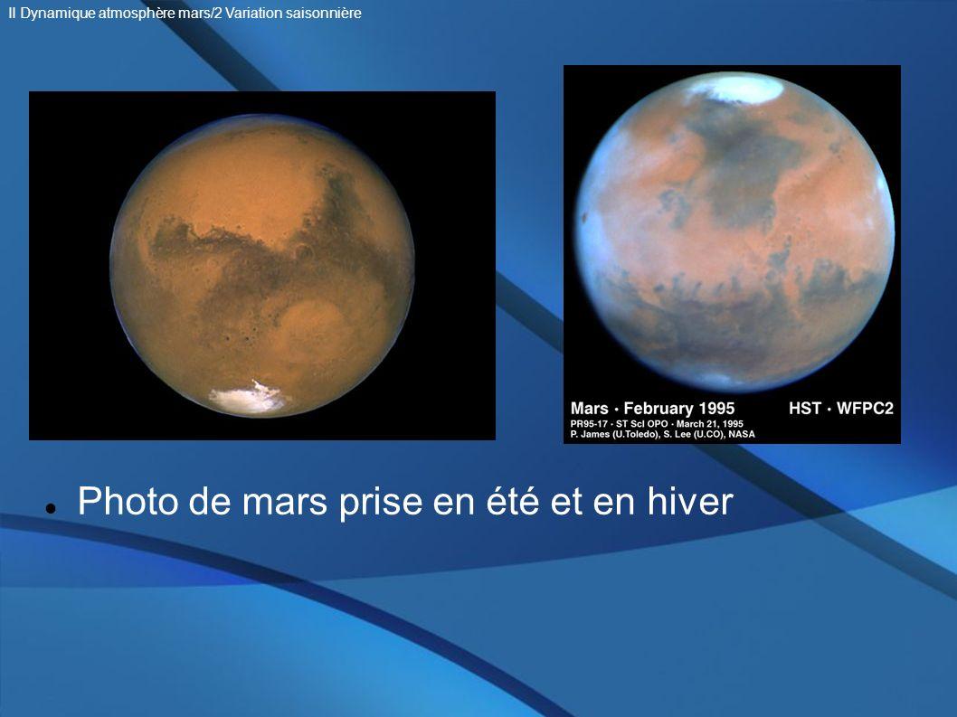 Photo de mars prise en été et en hiver II Dynamique atmosphère mars/2 Variation saisonnière