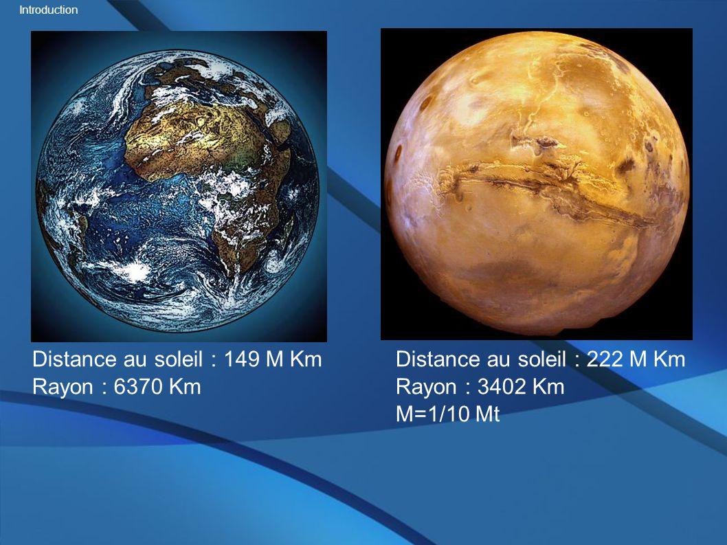 mars vénus II Dynamique atmosphère mars/1 profil vertical