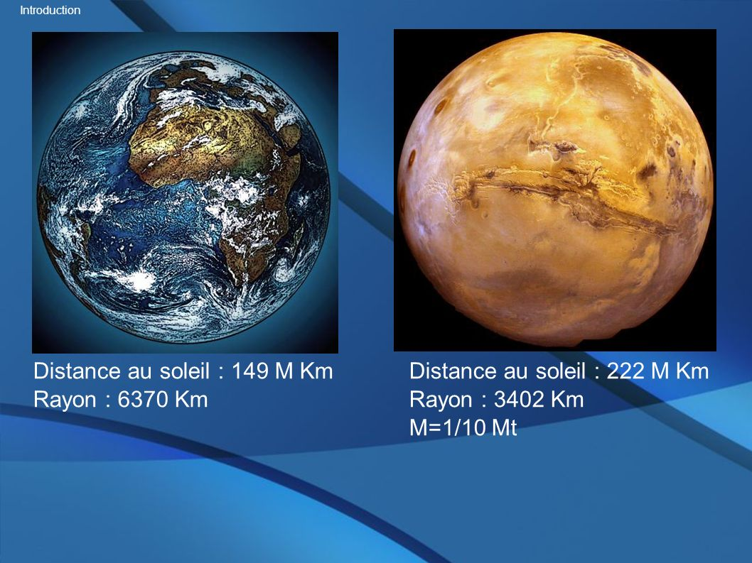 Distance au soleil : 149 M Km Rayon : 6370 Km Distance au soleil : 222 M Km Rayon : 3402 Km M=1/10 Mt Introduction