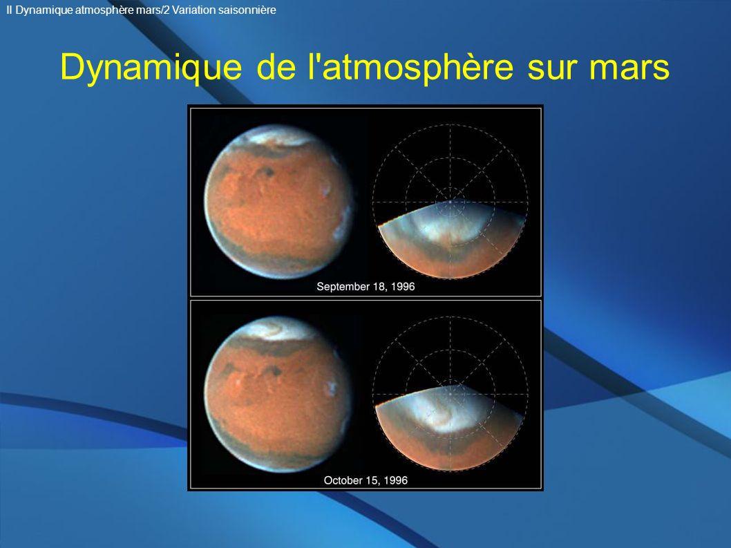 Dynamique de l'atmosphère sur mars II Dynamique atmosphère mars/2 Variation saisonnière