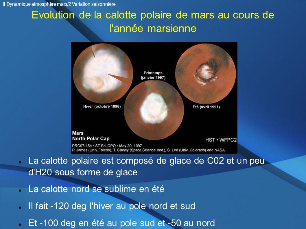 Evolution de la calotte polaire de mars au cours de l'année marsienne La calotte polaire est composé de glace de C02 et un peu d'H20 sous forme de gla