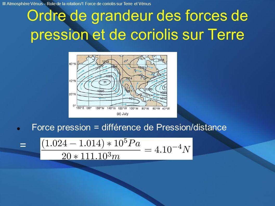 Ordre de grandeur des forces de pression et de coriolis sur Terre Force pression = différence de Pression/distance = III Atmosphère Vénus – Role de la