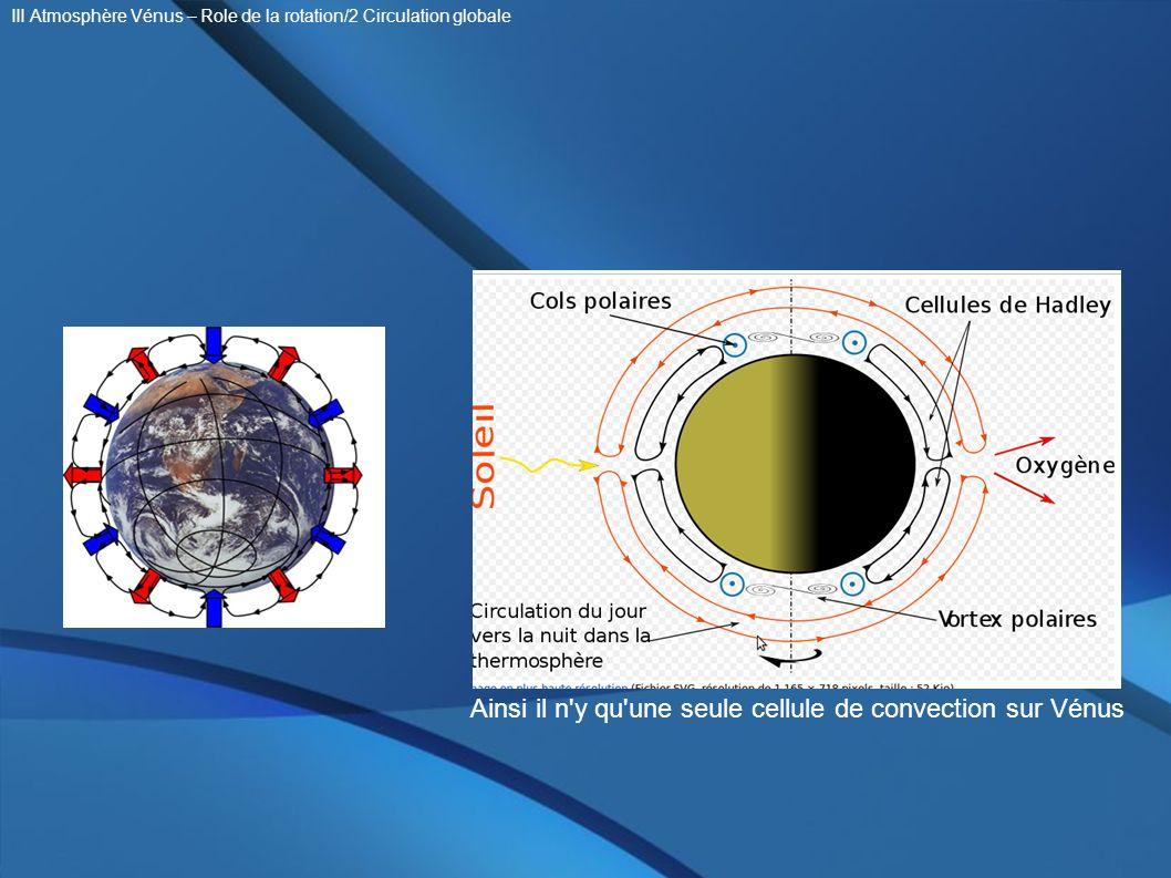Ainsi il n'y qu'une seule cellule de convection sur Vénus III Atmosphère Vénus – Role de la rotation/2 Circulation globale
