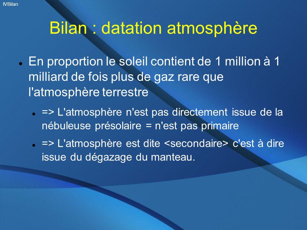 Bilan : datation atmosphère En proportion le soleil contient de 1 million à 1 milliard de fois plus de gaz rare que l'atmosphère terrestre => L'atmosp
