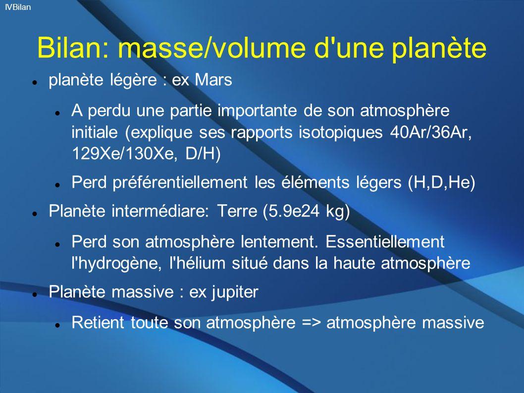 Bilan: masse/volume d'une planète planète légère : ex Mars A perdu une partie importante de son atmosphère initiale (explique ses rapports isotopiques