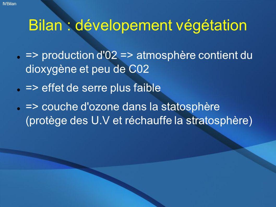 Bilan : dévelopement végétation => production d'02 => atmosphère contient du dioxygène et peu de C02 => effet de serre plus faible => couche d'ozone d
